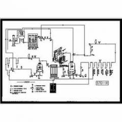Purified Water System Unit