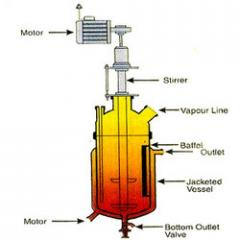 Jacketed Reactor Unit