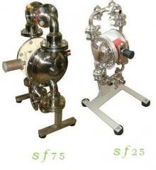 The Sanitary Pumps
