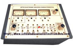 Experimental training board