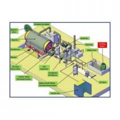 Pyrolysis equipment