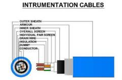 Instrumentation, signal and data cables