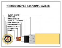 Thermocouple extension, compensating cables
