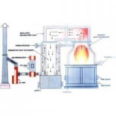 Thermal Fluid Heaters