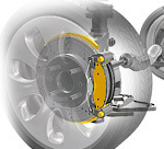 Automotive Industry Braking Systems