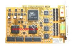 DVR Card India H.264 PC Base