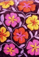 Woolen threads