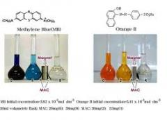 Water-soluble dyes