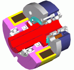 Electromagnetic Torque Limiter for Pharmaceutical