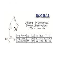 G6/G3 Global Microscope
