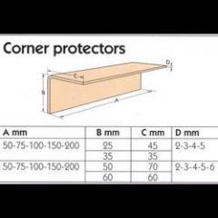 Corner Protectors