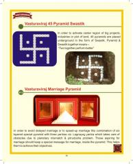 Vasturaviraj 45 Pyramid Swastik & Marriage