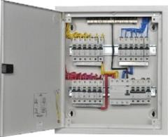 PPI Horizontal Distribution Box