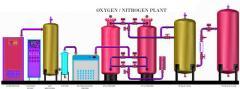 PSA Oxygen/Nitrogen Generators