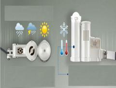 Rain Sensors