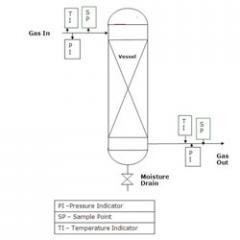 Adsorbent Based system