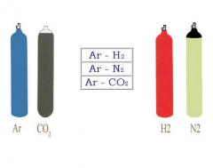 Mixture Gases