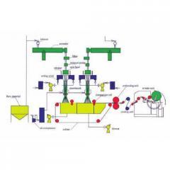 Spunbonded System Process Flow Sheet