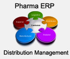 Pharmaceautical software