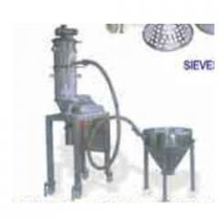Conical Mill Powder Charging System