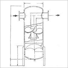 Moisture Separator System