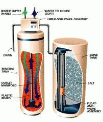 Auto / Manual Water Softner