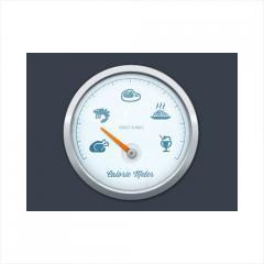 Calorie Meters
