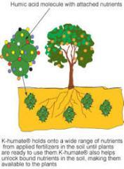Humic acids