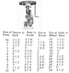 Jewelers Fly Press- hand operated
