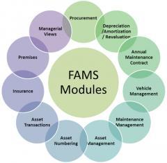Fixed Assets Module