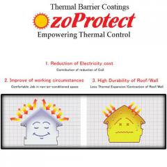 Heat Resistant Coating