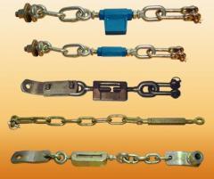 Stabilizer Chains