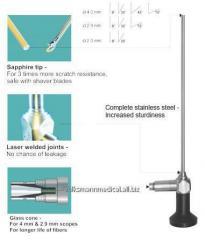 Operating Hysteroscopy - Optics