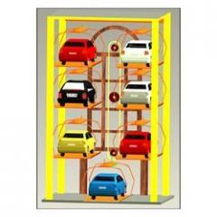 Cyclic Car Parking System