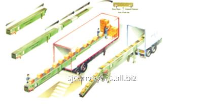 telescopic_conveyors