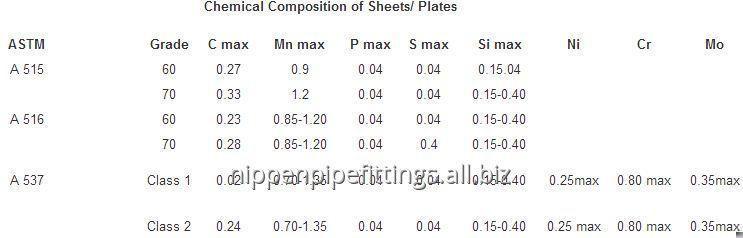 carbon_steel_plates_coils