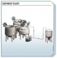 Ointment Plant With Inline Homogenizer