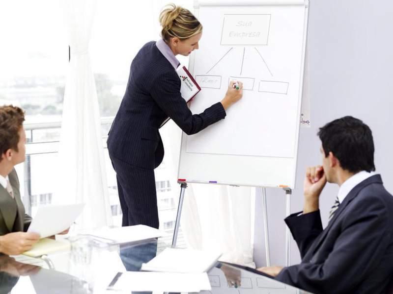 Order Presentation Services