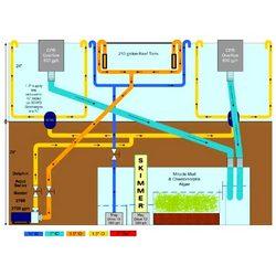 Order Plumbing Designs