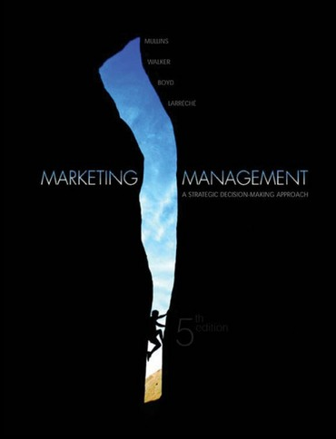 Order Marketing Management