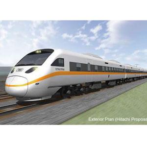 Order Rail tickets reservation