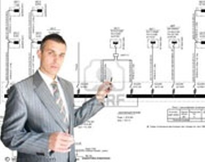 Order System Administration