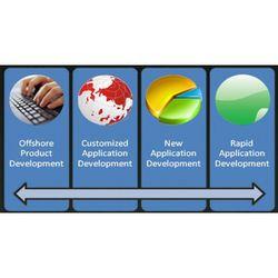 Order Application Development