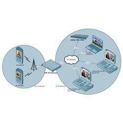 Order Video Conferencing Solution