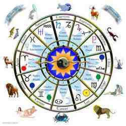 Monthly Astrology Services