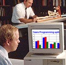 Order Online Programming Survey