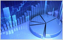 Order Financial Modelling