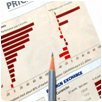 Order Financial Modeling & Risk Analysis Services