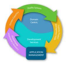 Order Customer Relationship Management Services