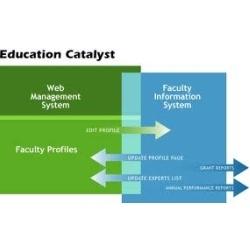 Order Education Management System